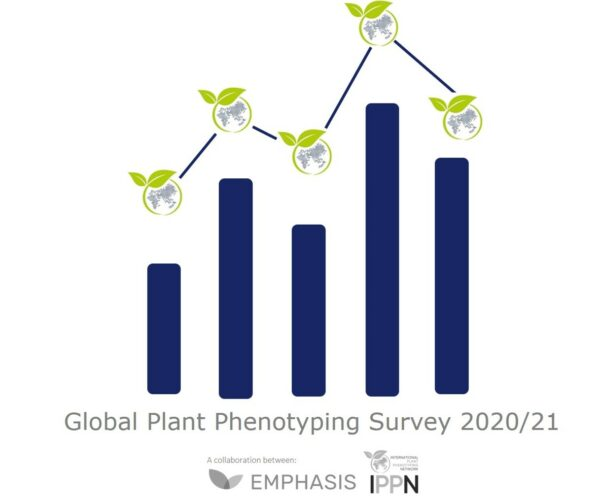 The Global Plant Phenotyping Survey 2020/21